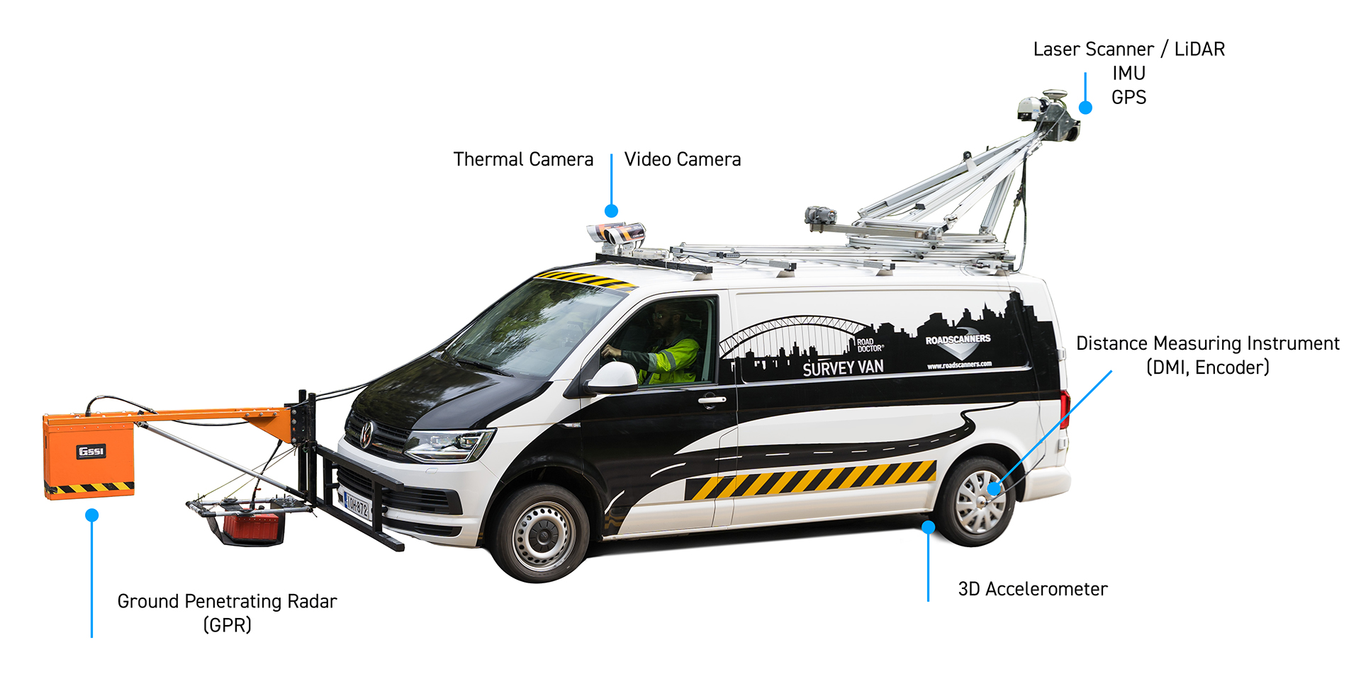 Road Doctor Survey Van for road condition data collection, survey and analysis